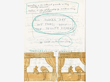 Ida Applebroog, Scripts. 100 Notes, 100 Thoughts (Hatje Cantz Verlag, 2011) editado con motivo de documenta 13